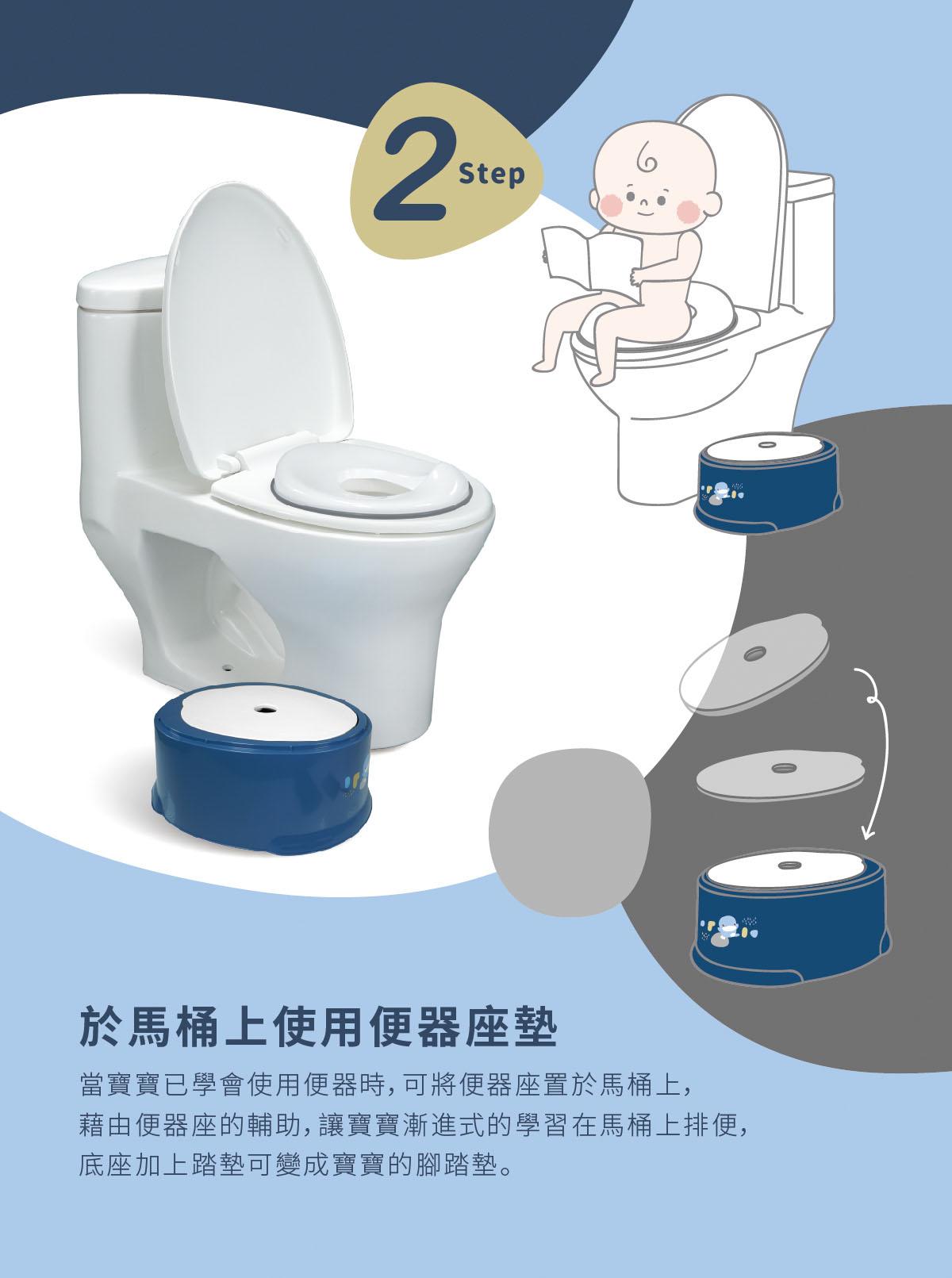 proimages/Bathing&CleanSeries/potty/1137/1137-EDM-4.jpg