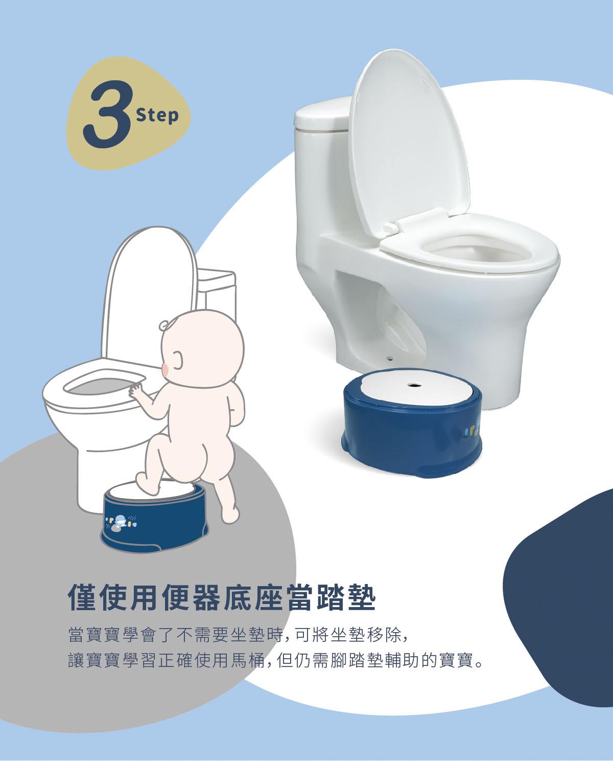 proimages/Bathing&CleanSeries/potty/1137/1137-EDM-5.jpg