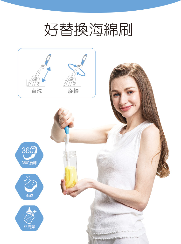 proimages/Bathing&CleanSeries/BottleBrush/5481/5481-1.jpg