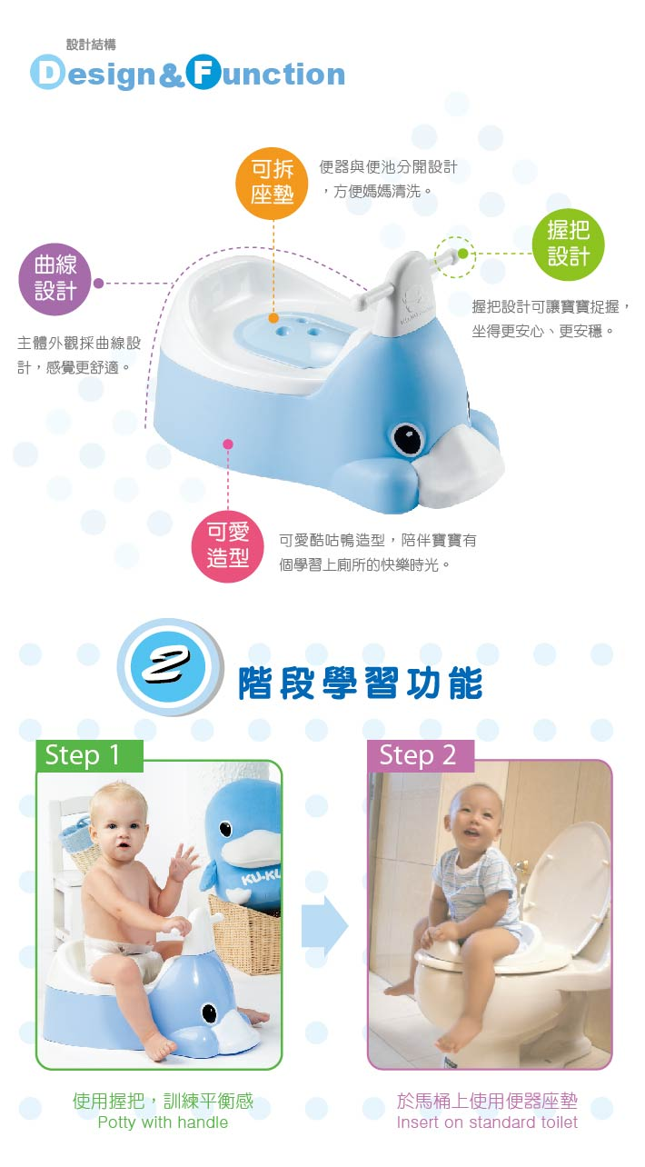 proimages/Bathing&CleanSeries/potty/1033/KU1033兩階段造型幼兒便器.jpg