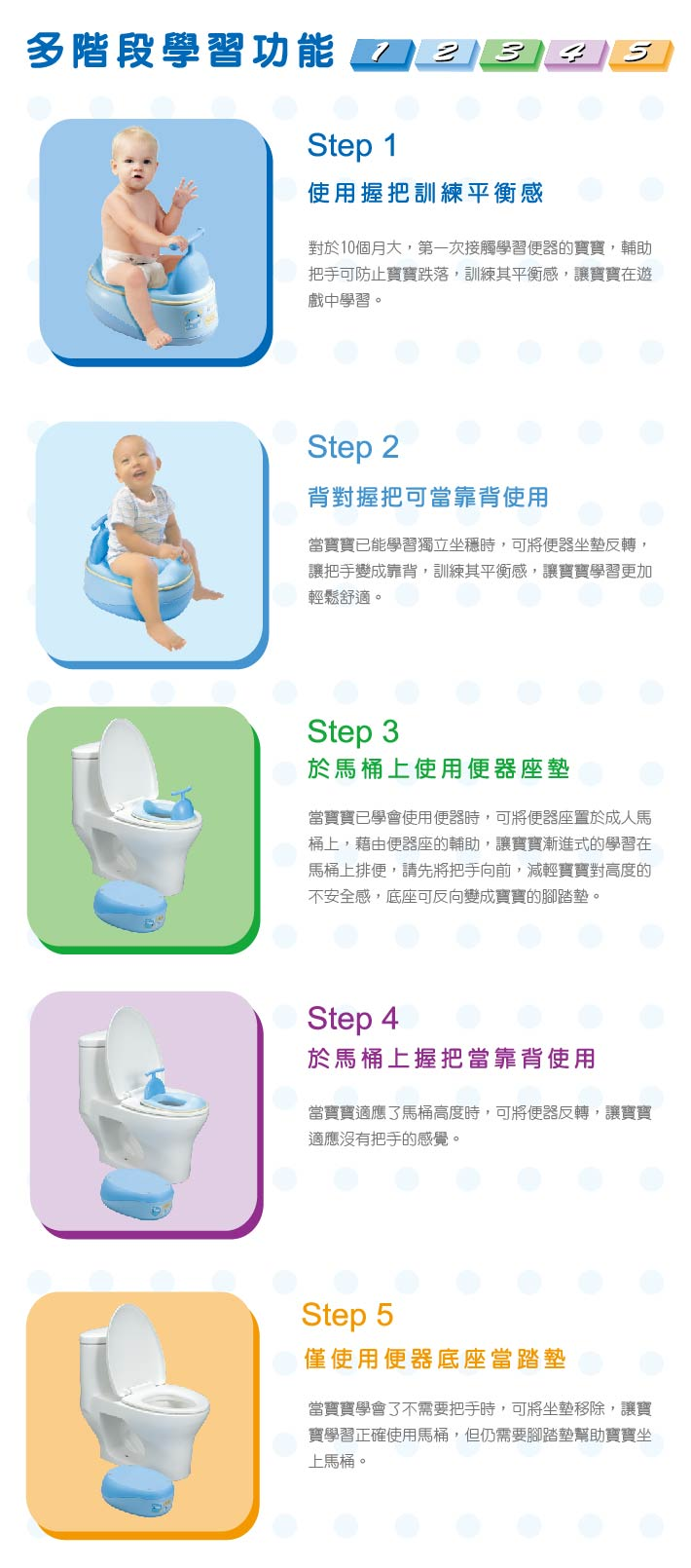 proimages/Bathing&CleanSeries/potty/1051/KU1051酷咕鴨5階段便器2.jpg