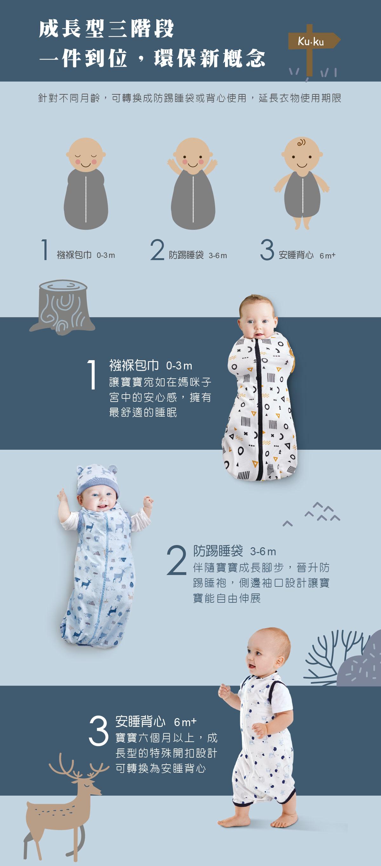 proimages/BeddingSeries/Blankets-Comforter/2540/2540-成長包巾-EDM-6.jpg