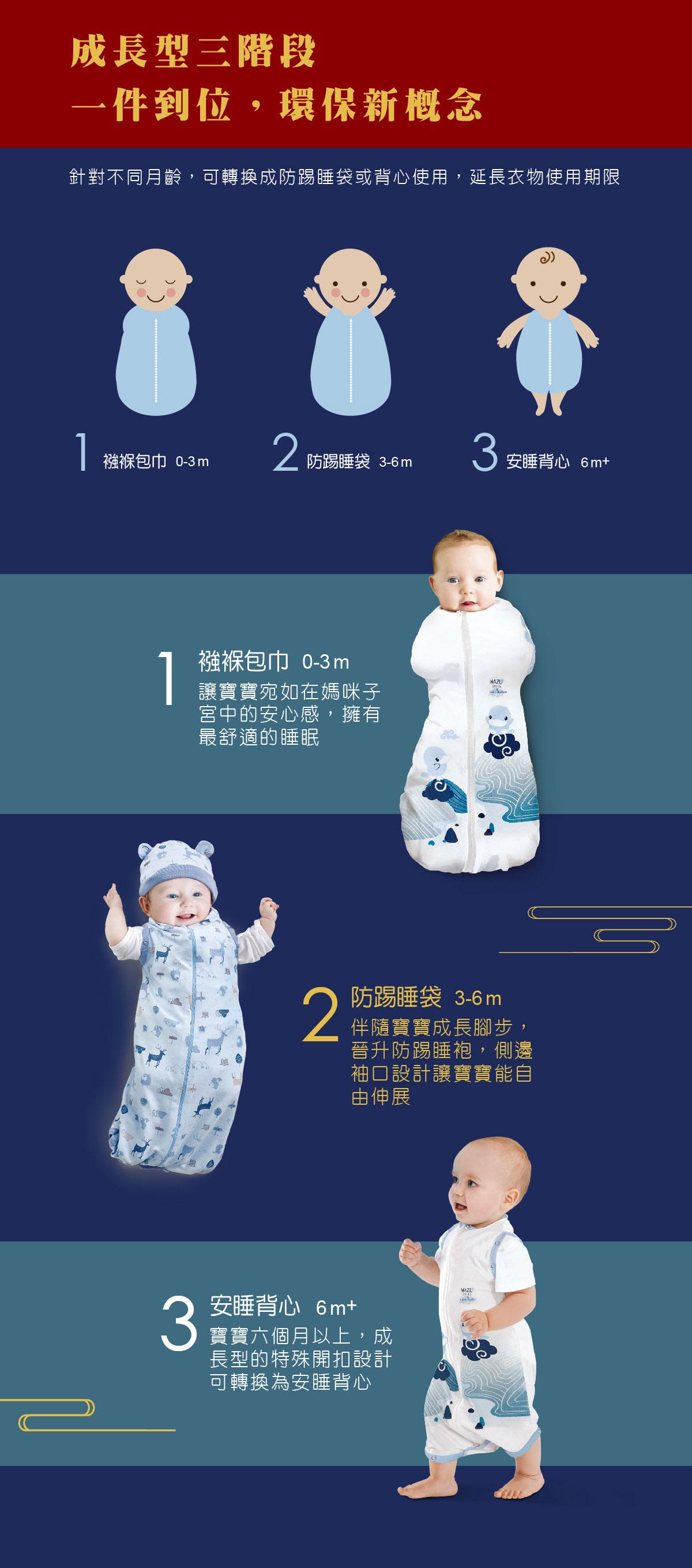 proimages/BeddingSeries/Blankets-Comforter/2542/大甲媽成長包巾-EDM-05.jpg