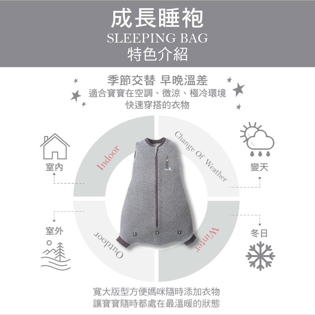 proimages/BeddingSeries/Blankets-Comforter/2543/2543-成長睡袍EDM-5.jpg