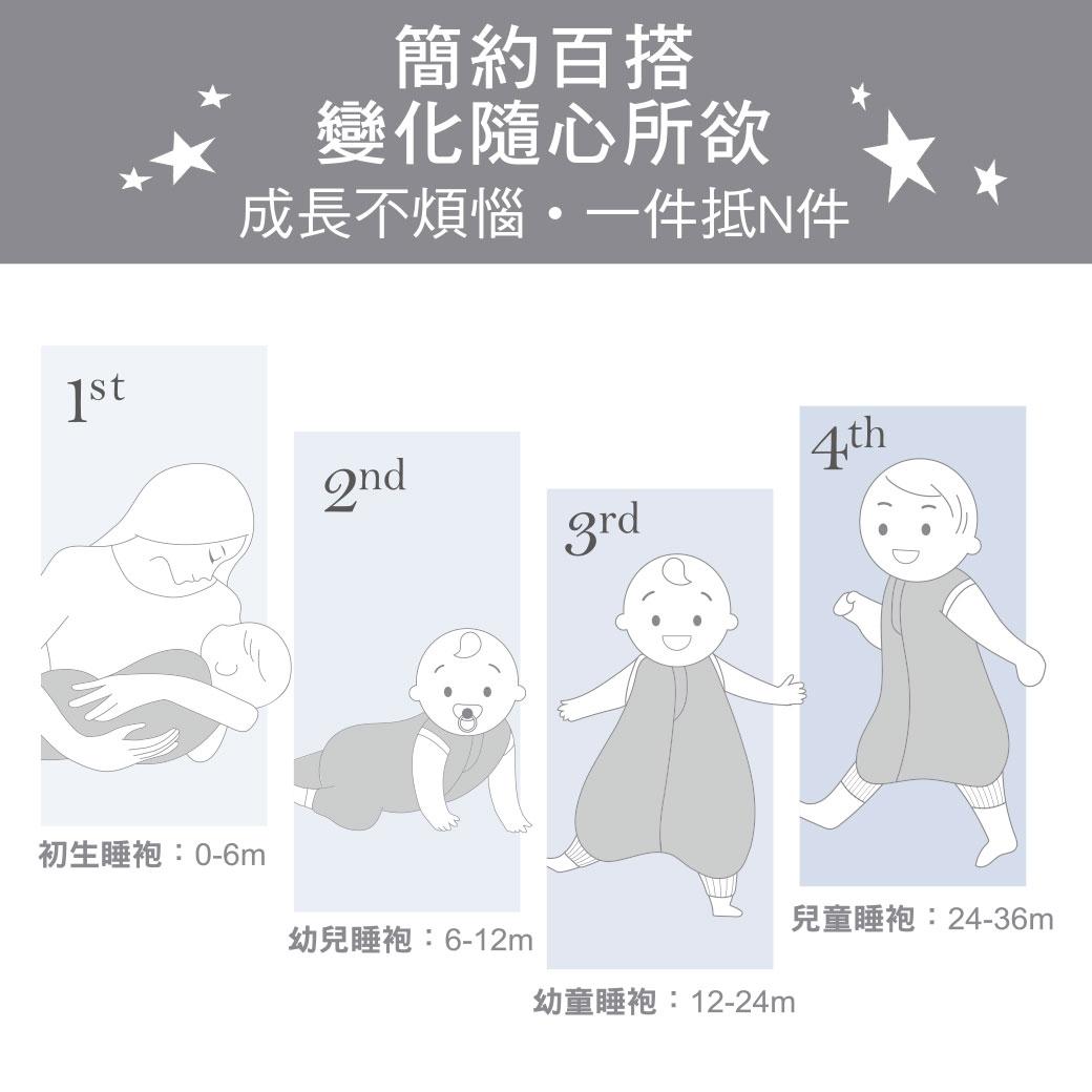 proimages/BeddingSeries/Blankets-Comforter/2543/2543-成長睡袍EDM-6.jpg