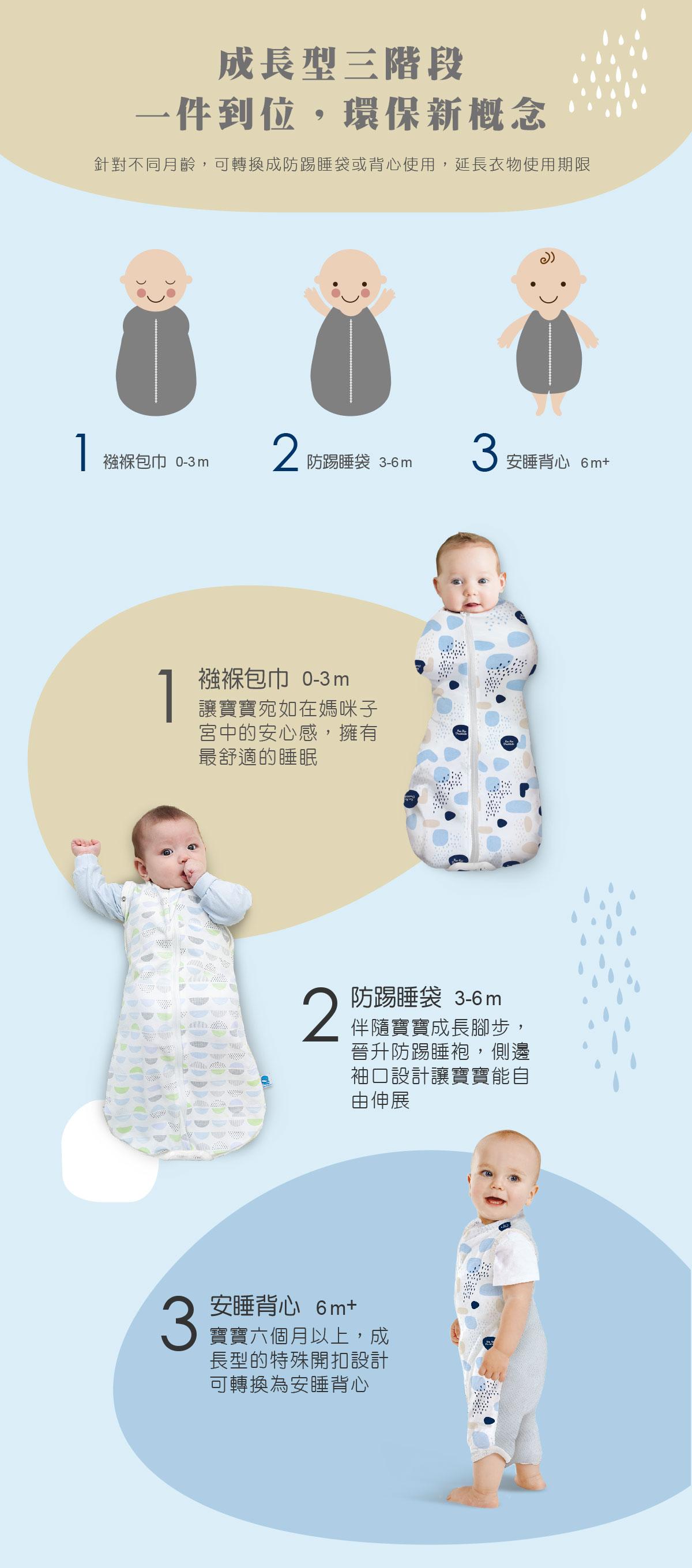 proimages/BeddingSeries/Blankets-Comforter/2548/2546-洞洞包巾EDM-7.jpg