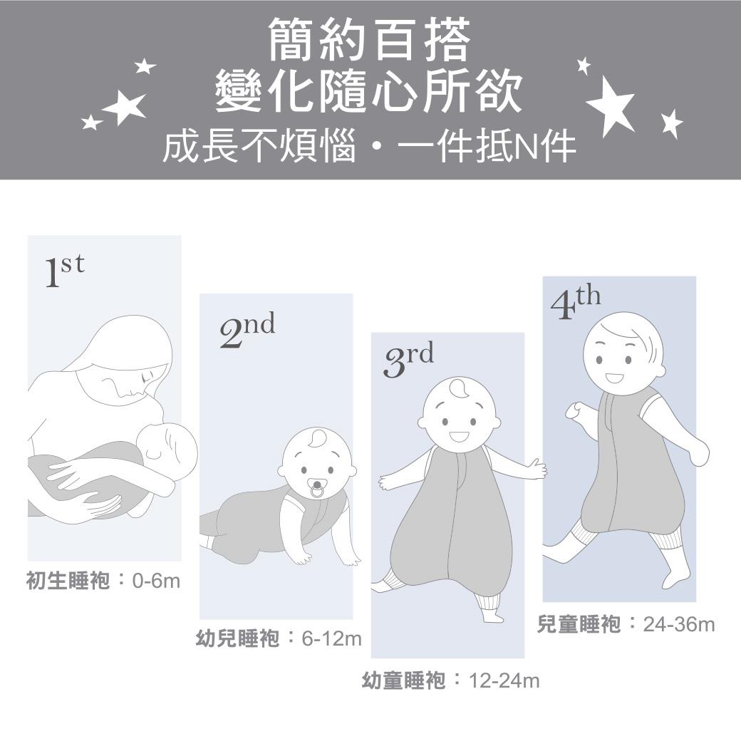 proimages/BeddingSeries/Blankets-Comforter/2787/2787-成長睡袍舒眠組EDM-10.jpg