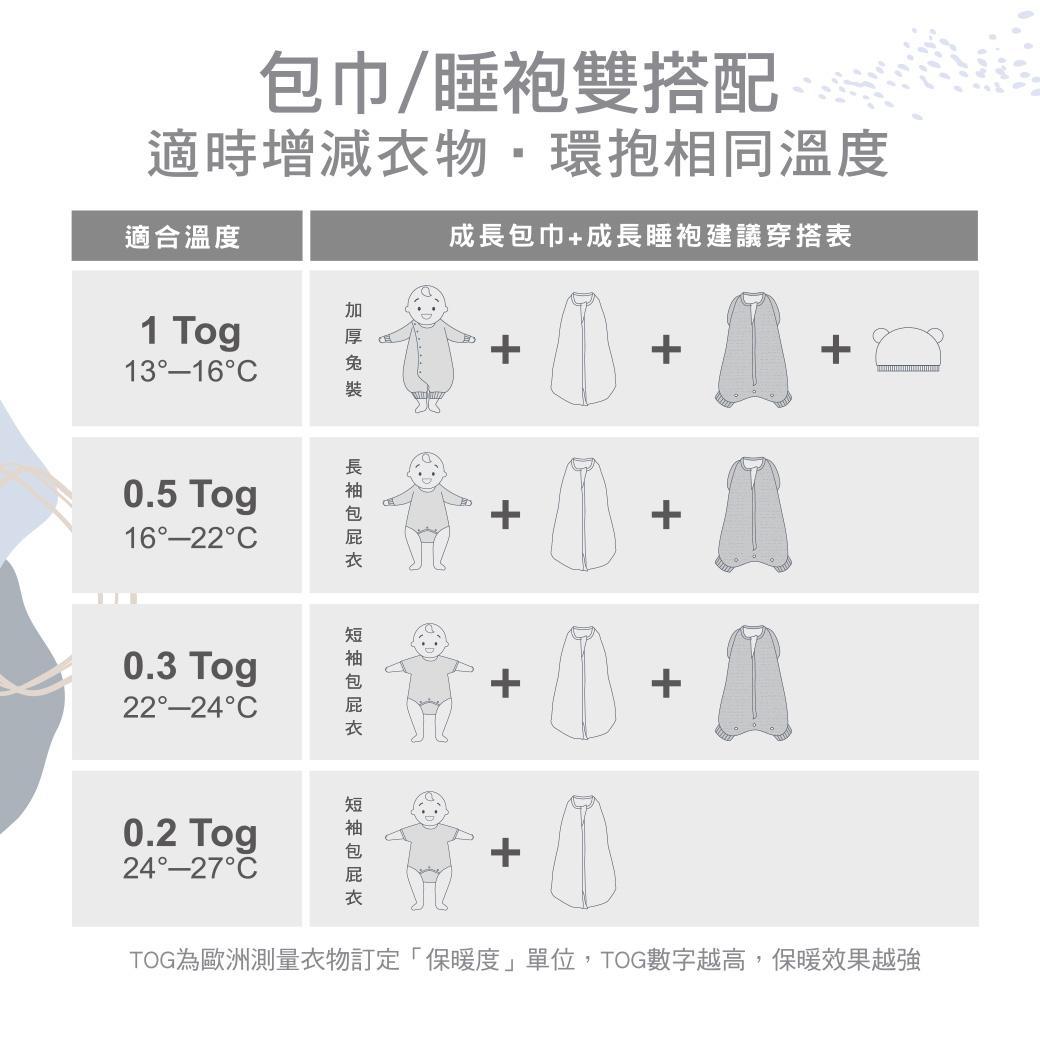 proimages/BeddingSeries/Blankets-Comforter/2787/2787-成長睡袍舒眠組EDM-6.jpg