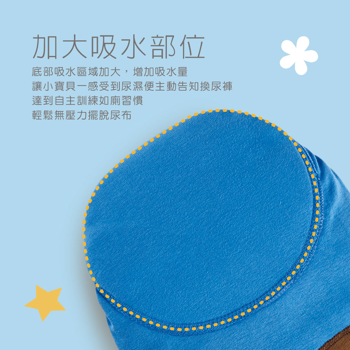proimages/Cottons&BabyClothing/BabyBriefsSeries/2395/2395-練習褲-7.jpg