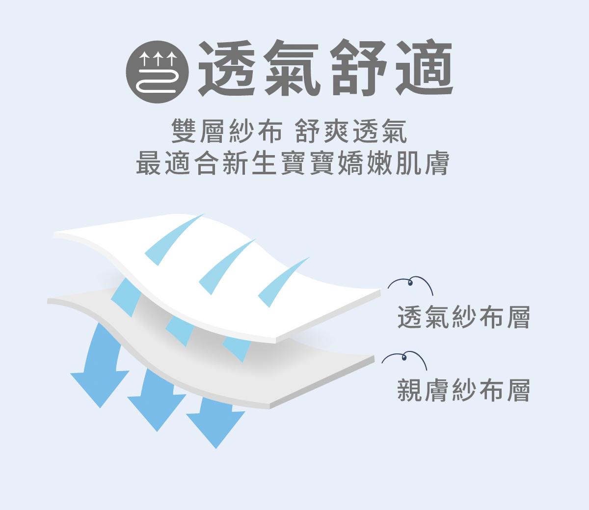 proimages/Cottons&BabyClothing/BabyClothesSeries/GauzeBathTowel/2394/2394-成長印記紗布大浴巾EDM-9.jpg
