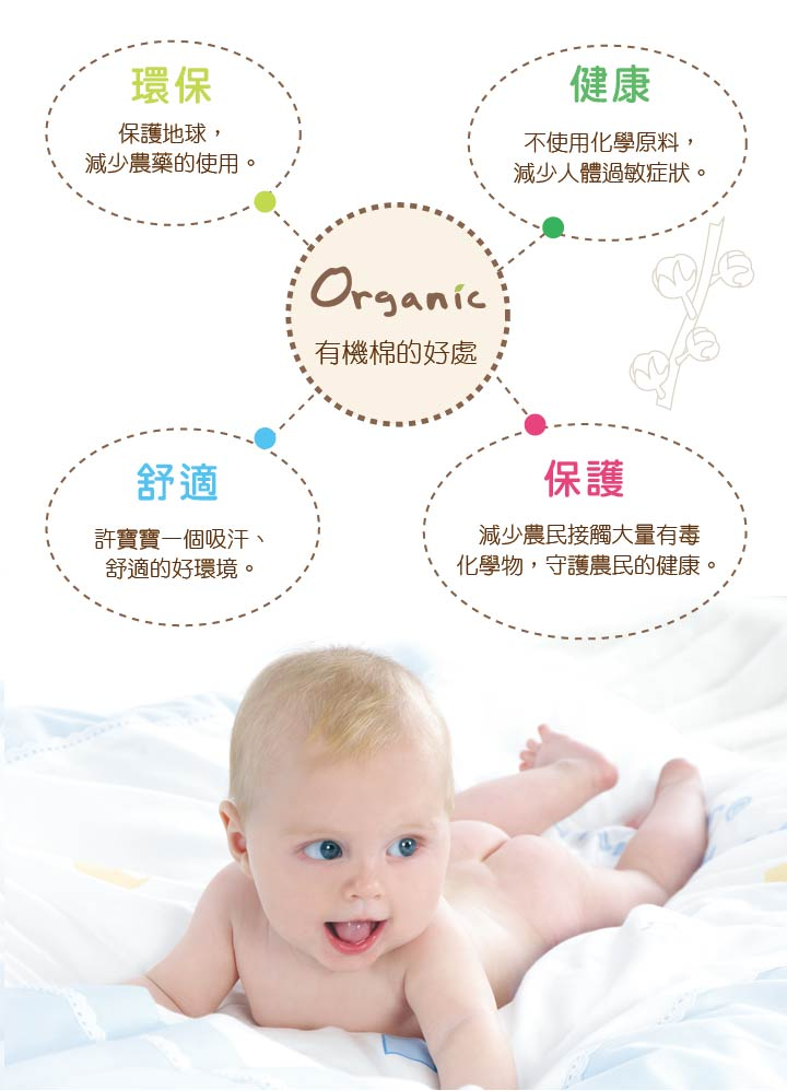 proimages/Cottons&BabyClothing/OrganicClothes/4.jpg