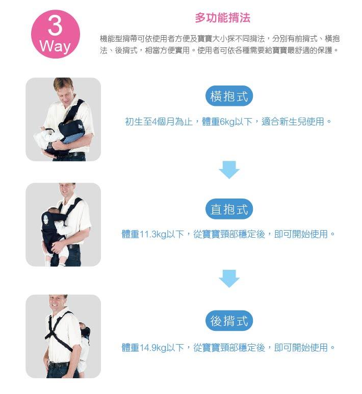 proimages/Maternity_Series/Baby_Carrier/2152/KU2152三合一多功能揹袋3.jpg