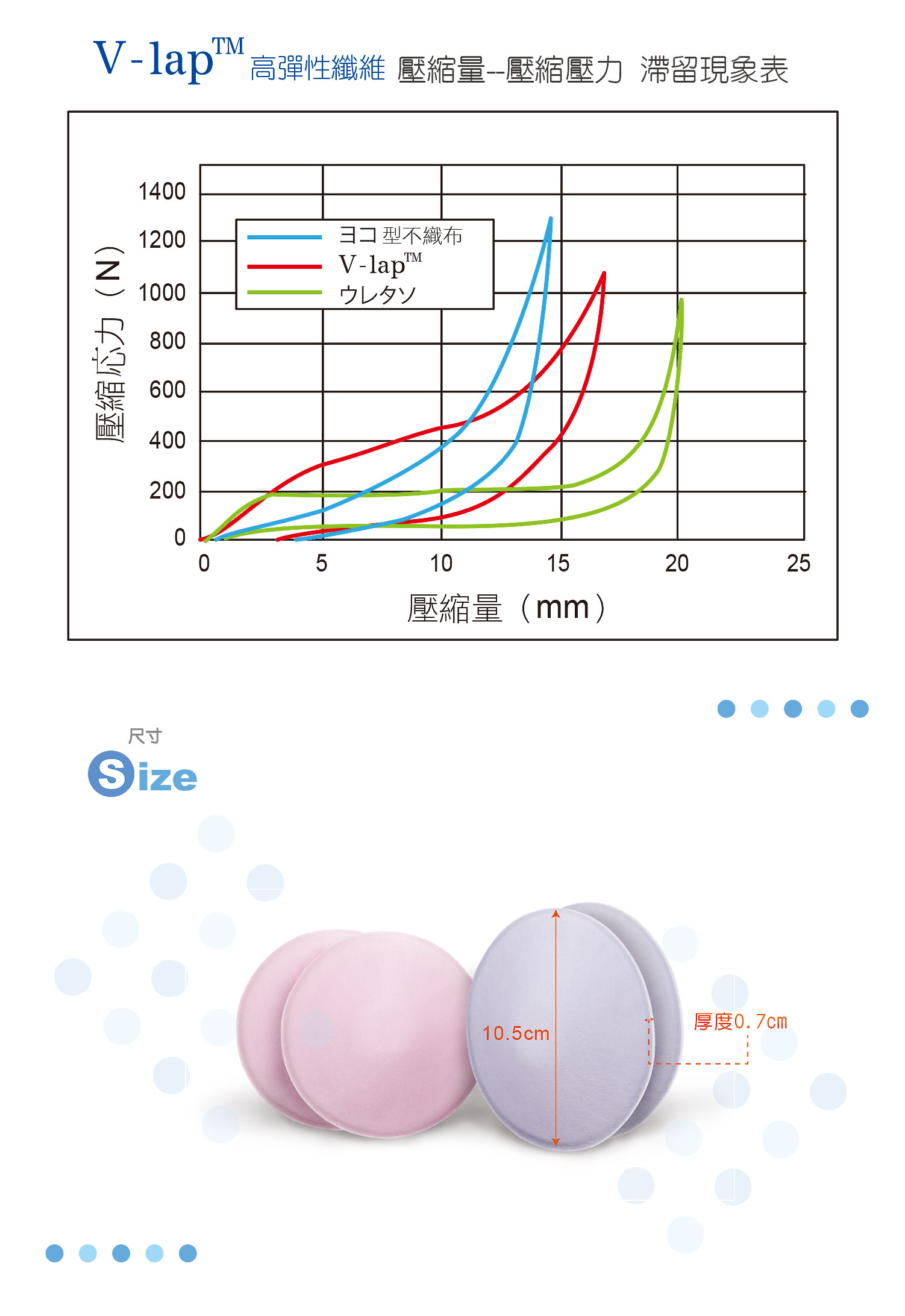proimages/Maternity_Series/Breast_Pads/5457/KU5457酷咕鴨高分子可清洗乳墊4.jpg
