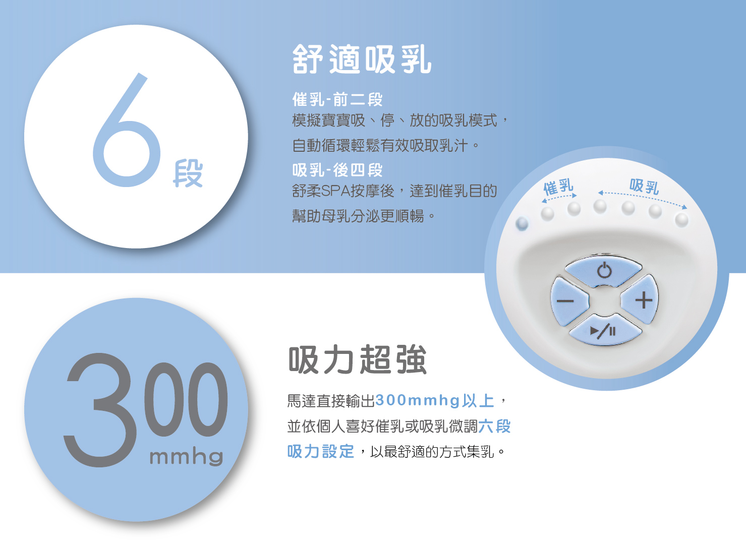 proimages/Maternity_Series/Breast_Pump_Milk_Storage/9021/KU9021酷咕鴨六段式實吸感輕巧吸乳器網頁編輯-2-02.jpg