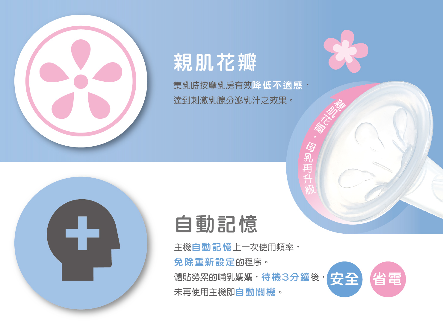 proimages/Maternity_Series/Breast_Pump_Milk_Storage/9021/KU9021酷咕鴨六段式實吸感輕巧吸乳器網頁編輯-2-03.jpg