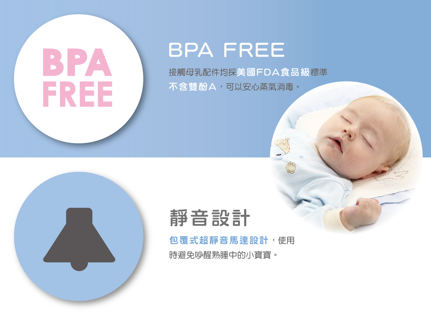proimages/Maternity_Series/Breast_Pump_Milk_Storage/9021/KU9021酷咕鴨六段式實吸感輕巧吸乳器網頁編輯-2-04.jpg
