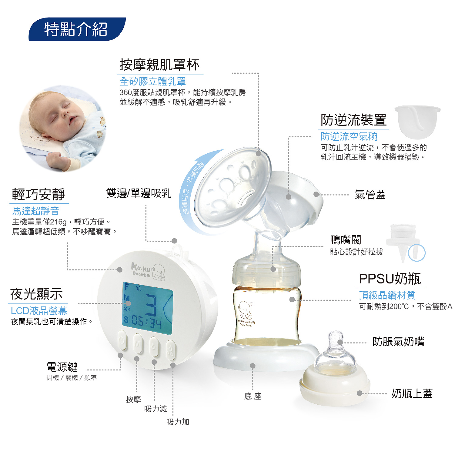 proimages/Maternity_Series/Breast_Pump_Milk_Storage/9023/9023-02.jpg