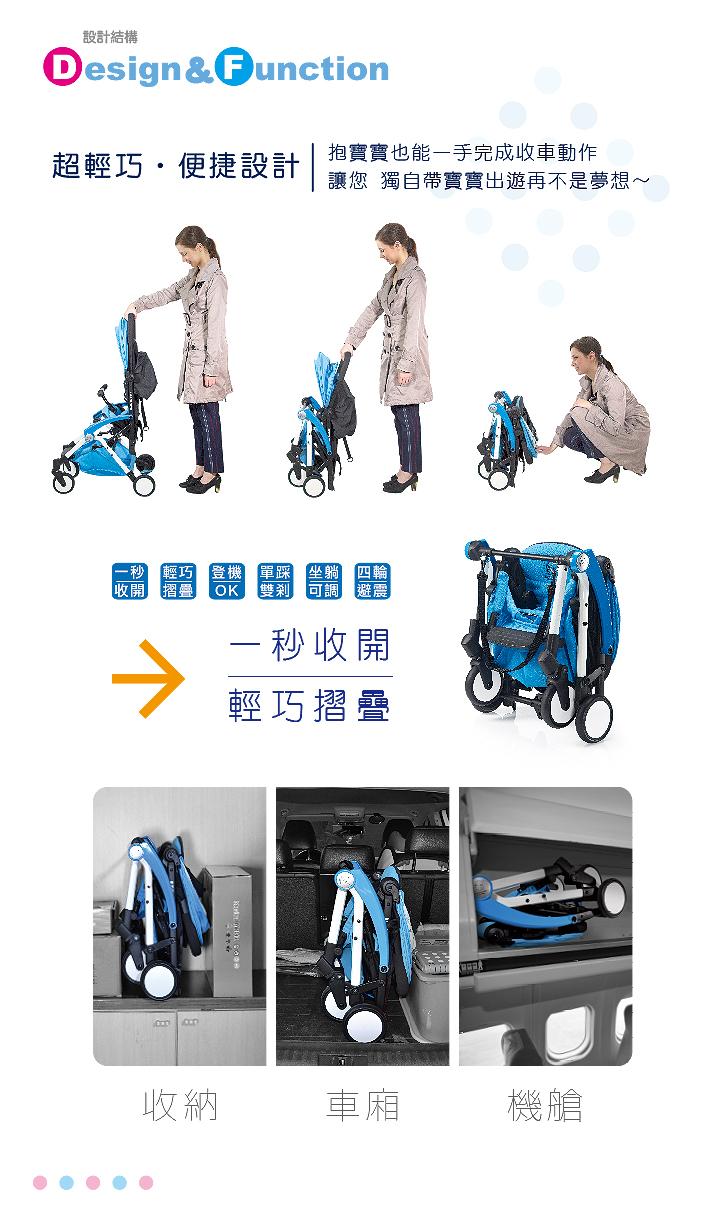 proimages/Tip_Accessories_Series/Baby_Stroller/6038/KU6038酷咕鴨時尚輕旅手推車網頁編輯-2.jpg
