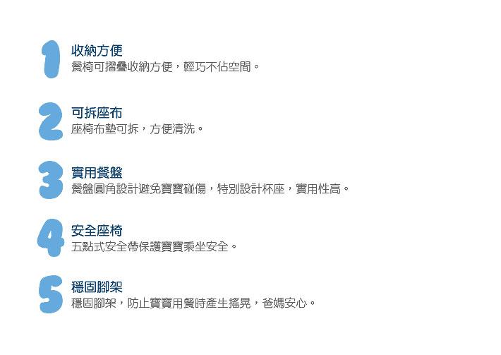 proimages/Tip_Accessories_Series/Feeding_Chair/6033/6033-酷漾學習餐椅-3.jpg