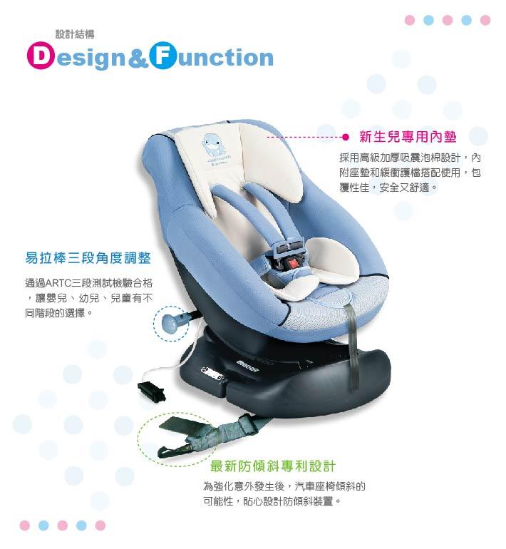 proimages/Tip_Accessories_Series/safety_seat/6020/KU6020平躺型成長汽車座椅2.jpg