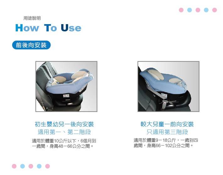 proimages/Tip_Accessories_Series/safety_seat/6020/KU6020平躺型成長汽車座椅4.jpg