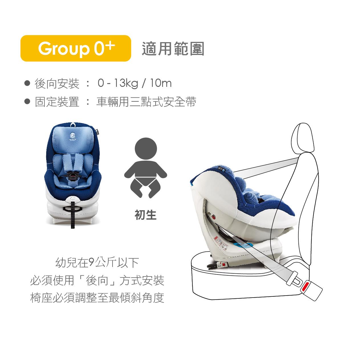 proimages/Tip_Accessories_Series/safety_seat/6039/6039_EDM_1200x1200-3-04.jpg