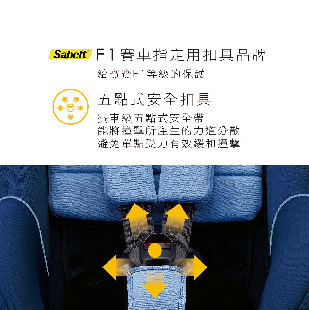 proimages/Tip_Accessories_Series/safety_seat/6039/6039_EDM_1200x1200-3-10.jpg