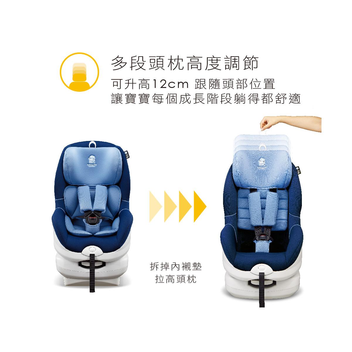 proimages/Tip_Accessories_Series/safety_seat/6039/6039_EDM_1200x1200-3-15.jpg
