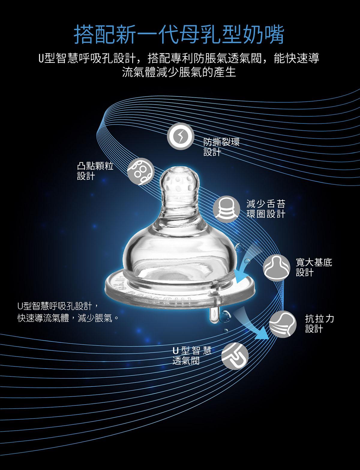 proimages/bottles_accessories/Bottle_Cleaning/9024A/9024A消毒鍋-EDM-15.jpg