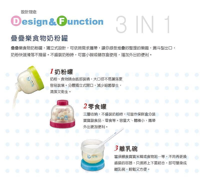 proimages/bottles_accessories/MilkPowderContainer/5465/KU5465-酷咕鴨疊疊樂食物奶粉罐-2a.jpg