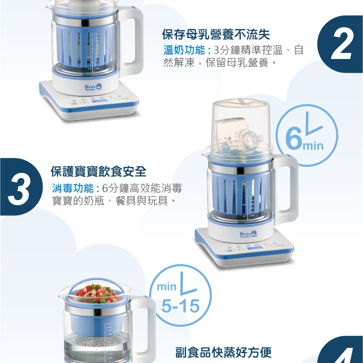 proimages/bottles_accessories/MilkWarmer/9022/9022-多功能恆溫調乳器-4.jpg