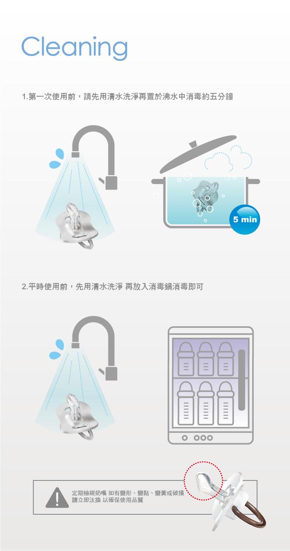 proimages/bottles_accessories/Nipple/5515/5515_網頁-04.jpg