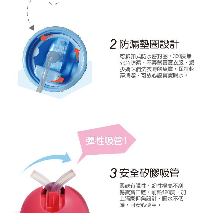 proimages/bottles_accessories/Training_cup/5485/5485-PP訓練杯-edm-轉曲-5.jpg