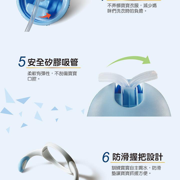 proimages/bottles_accessories/Training_cup/5486/5486-PPSU訓練杯-EDM-轉曲-9.jpg