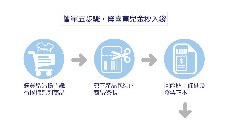 proimages/company/NEWS/竹纖有機棉活動2-1.jpg